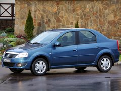 ������ � Renault Sandero