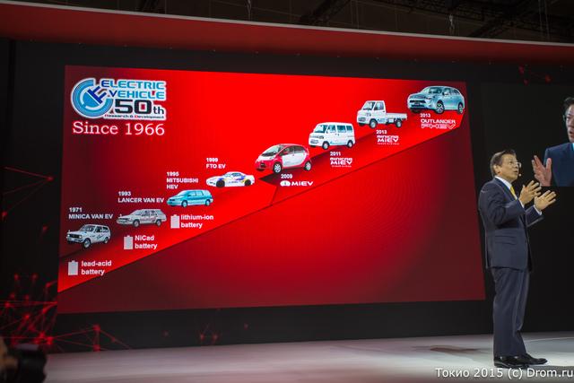 Пресс-конференция Mitsubishi. На заднем плане мы видим родовое древо эволюции электромобилей MMC. Вы знали о таком?