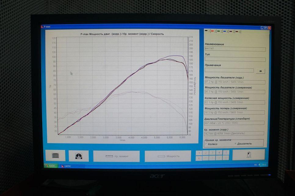 Фиолетовый график — замер с предохранителями системы стабилизации. Два других графика — замеры без предохранителей. Видно, что в районе 5500 об/мин блок управления зачем-то ограничивает дальнейший рост мощности