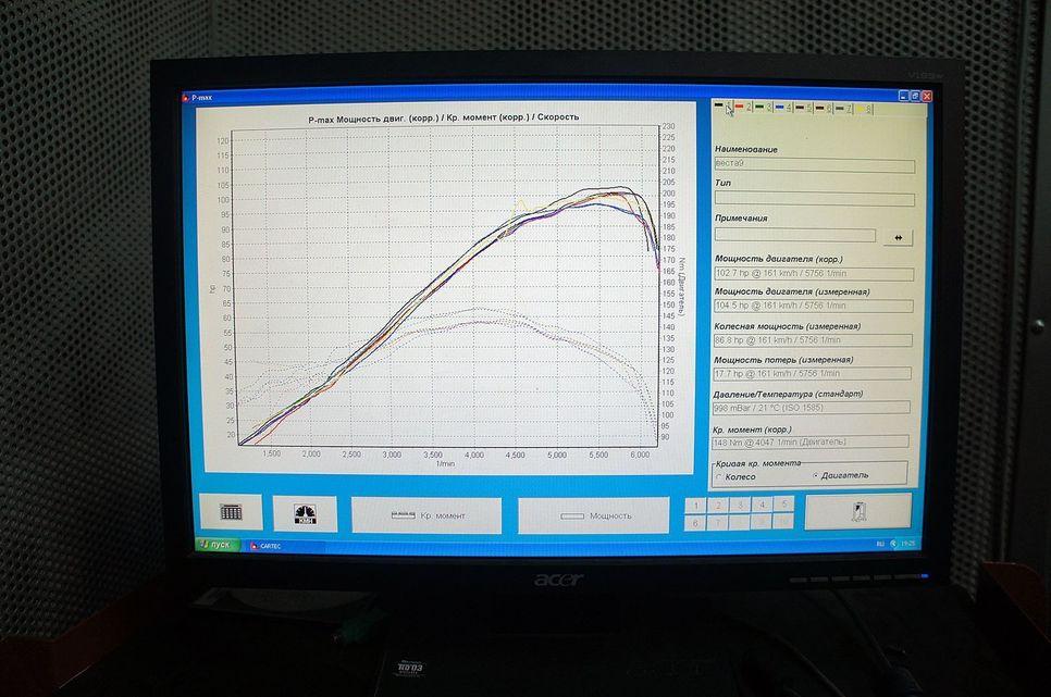 102,7 л.с. — максимум, который смогла показать наша Веста на 92-м бензине
