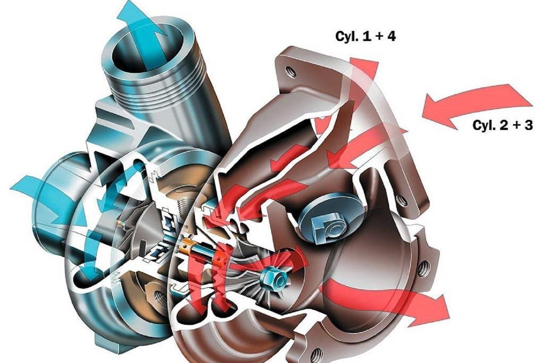 схема подогрев кузова выхлопными газами