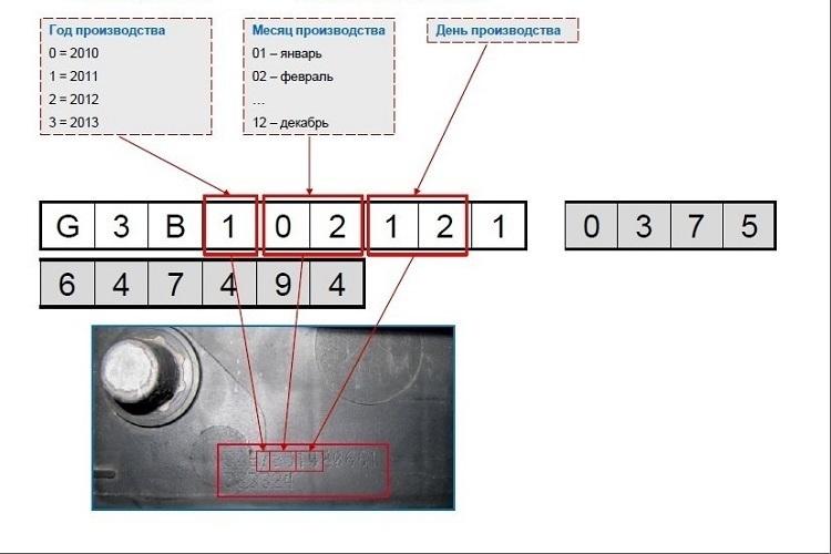 Где наносится дата изготовления аккумулятора форд фокус