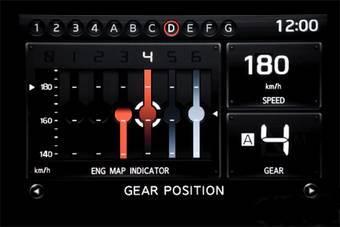 На японских версиях Nissan GT-R ограничитель скорости установлен на 180 км/час.