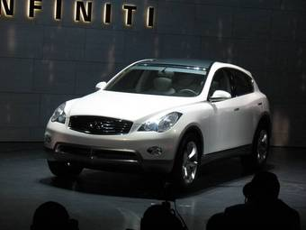 Nissan готовится уже в этом году покорить состоятельных японцев.