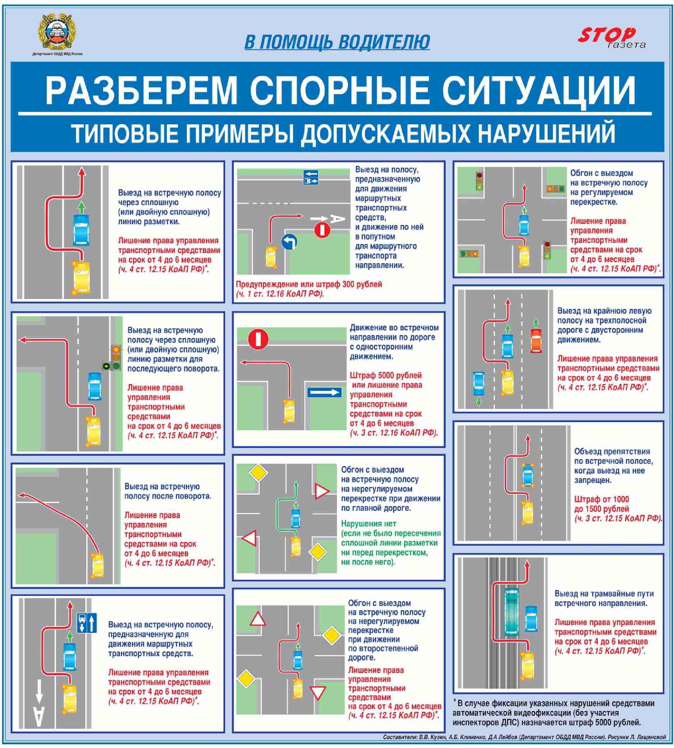 пдд украины 2016 с комментариями и иллюстрациями