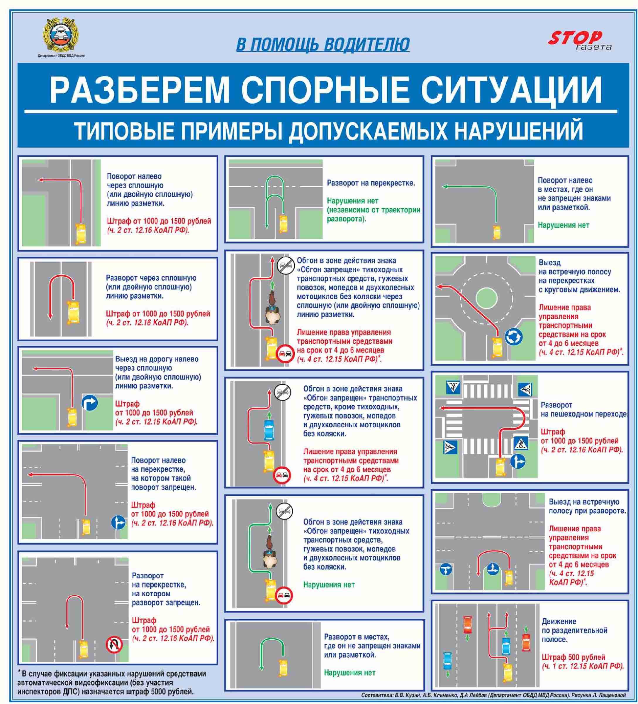 правила перестроения из ряда в ряд пдд в картинках