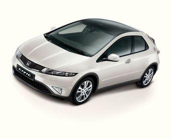 Honda Civic R-Series