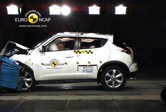 Nissan Juke достойно выступил на европейском краш-тесте.
