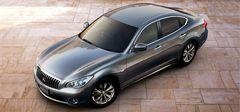 Новость о Nissan Fuga