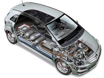 Результаты совместной работы компании будут использовать при создании собственных водородных автомобилей. Последние могут появиться уже в 2017 году.