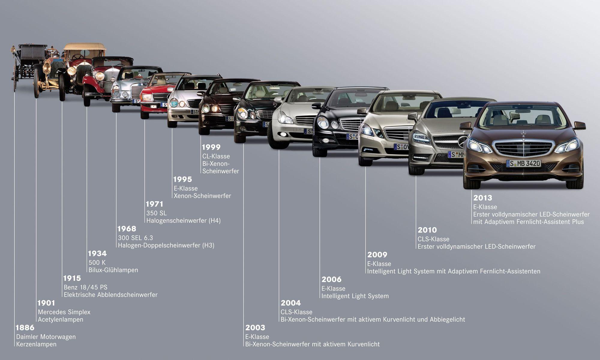 Фото коллекций русских автомобилей радость вызывает
