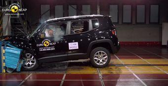 Самый компактный в линейке бренда Jeep Renegade произвел впечатление на экспертов и также удостоен максимальной оценки в пять звезд.