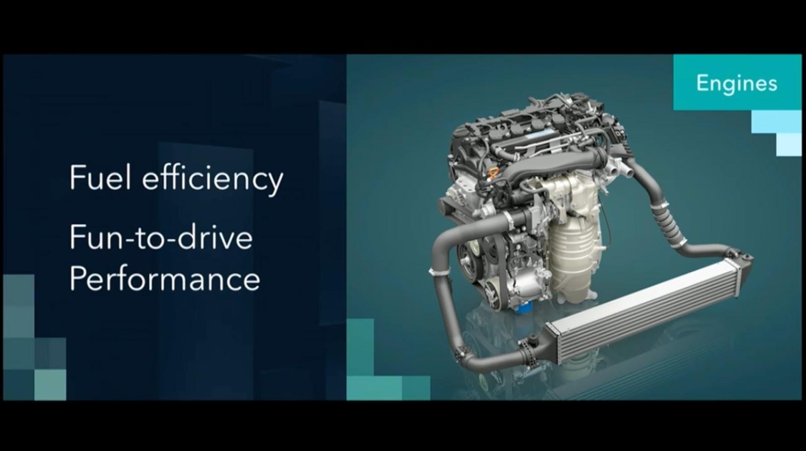 fuel efficient honda vtec tur - HD1600×895