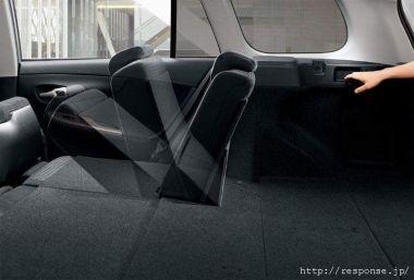 """""""One Touch"""" в Toyota Corolla Fielder"""