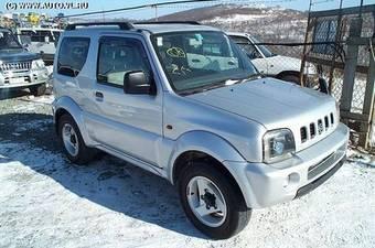 Компания Suzuki отзывает 600 автомобилей марки Suzuki Jimny и Suzuki Jimny Sierra.