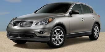 Скоро на всех автомобилях марки Infiniti в США будет установлена новая система LDP.