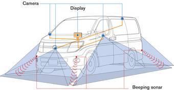 Новая система Around View Monitor дебютирует на автомобиле Nissan Elgrand.