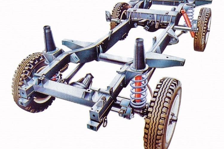 Схема рамы для машины